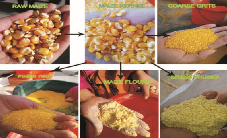 corn hulling and milling machine