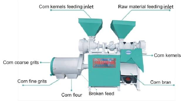 Maize Kernel, Grits and Flour Making Machine