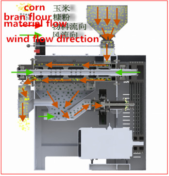 maize peeler machine working process.jpg