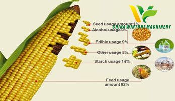 corn processing machine maize processing machine.jpg