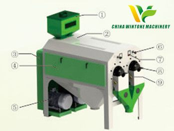 corn polishing machine corn polisher.jpg