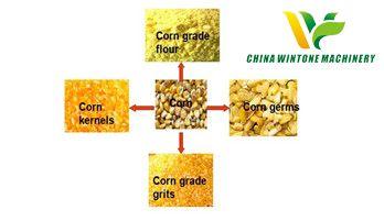 corn processing machine.jpg