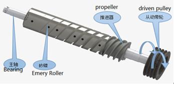 maize peeler machine parts.jpg